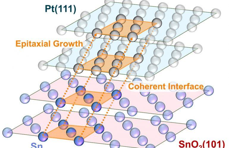 論文発表:Pt/SnO2(hkl)系の界面ミクロ構造(D1千田)